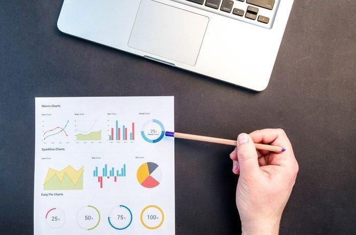 dijital pazarlama stratejileri | dijital pazarlamada kullanılan anketler
