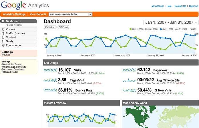 httpwww.dijilopedi.comgoogle-analytics-cok-kanalli-huniler-ve-donusum-kanallari google analytics özel rapor nasıl oluşturulur