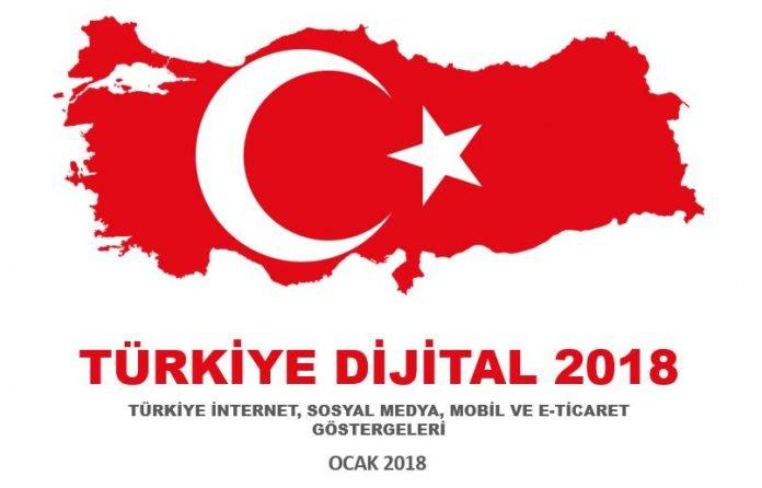 2018 Türkiye İnternet Kullanım ve Sosyal Medya İstatistikleri