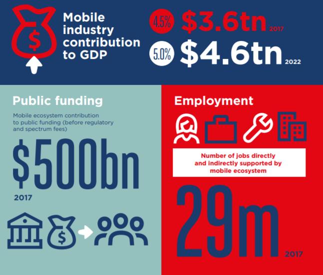 2018 Mobil Ekonomi Raporu