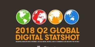 Dünyada İnternet Kullanımı ve Sosyal Medya İstatistikleri – 2. Çeyrek Raporu
