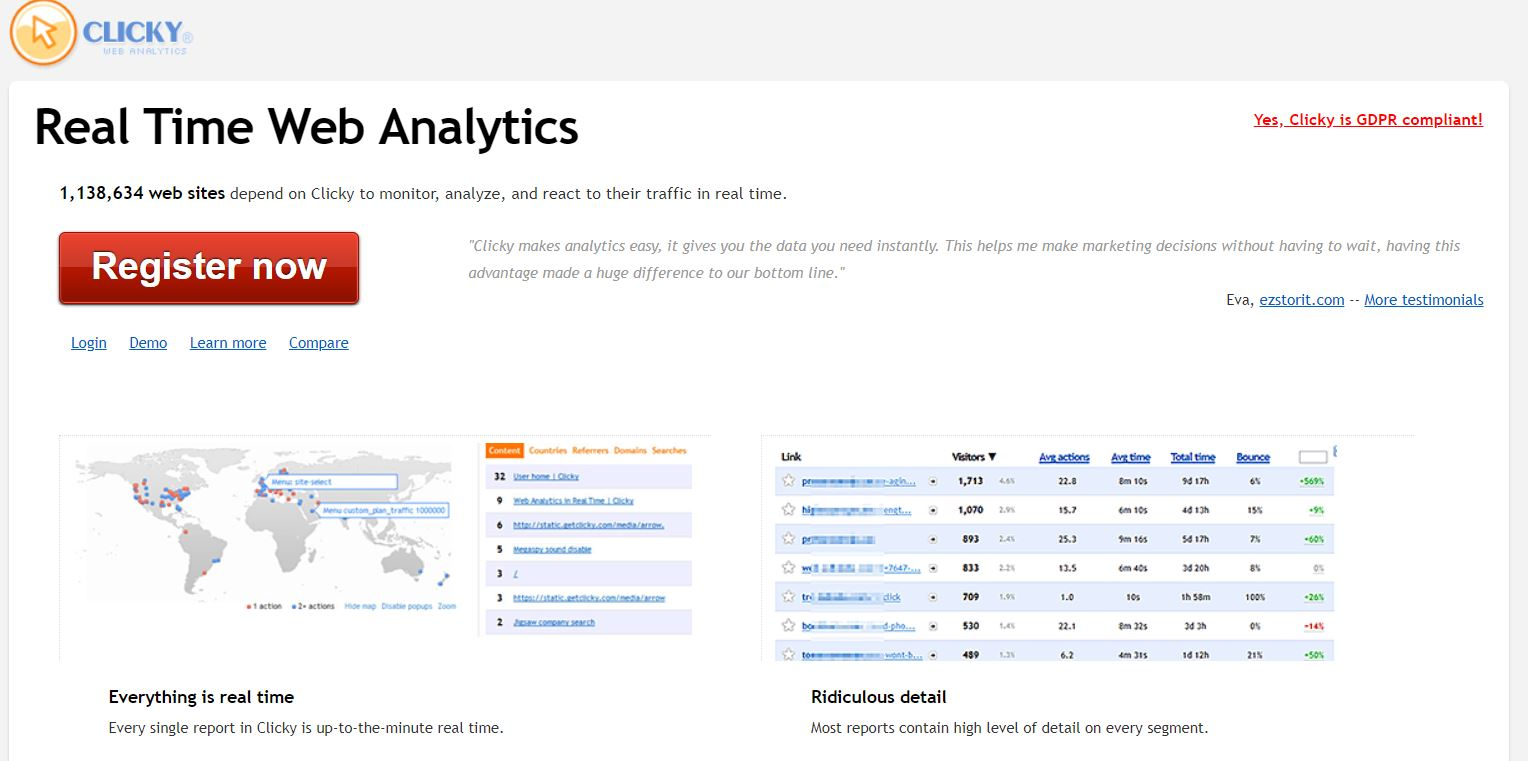 Web Site Analiz Aracı - Clicky