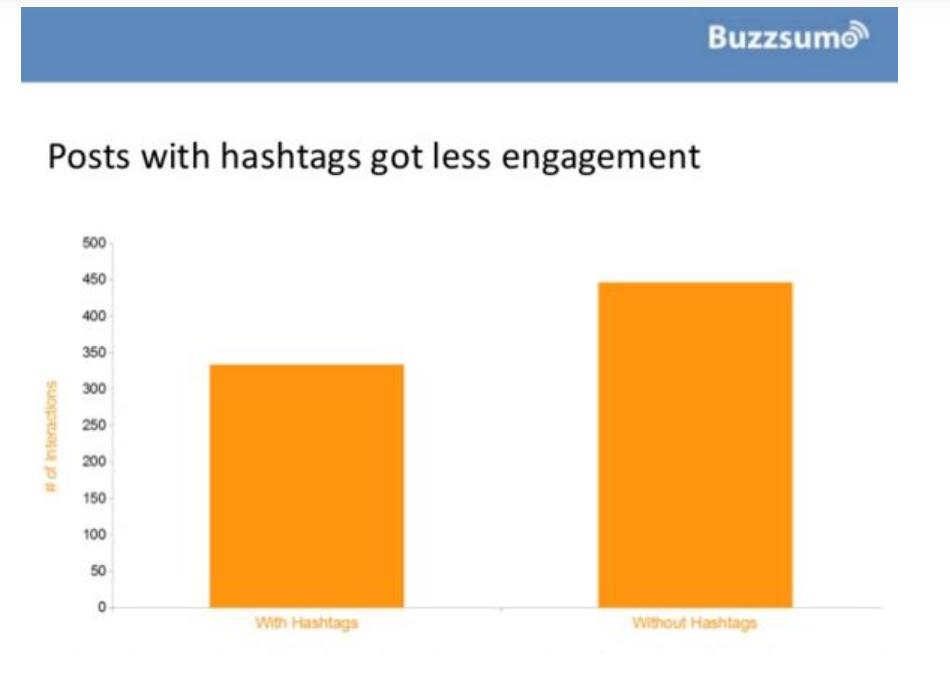 Facebook ve Twitter'da Doğru Hashtag Kullanımı-4