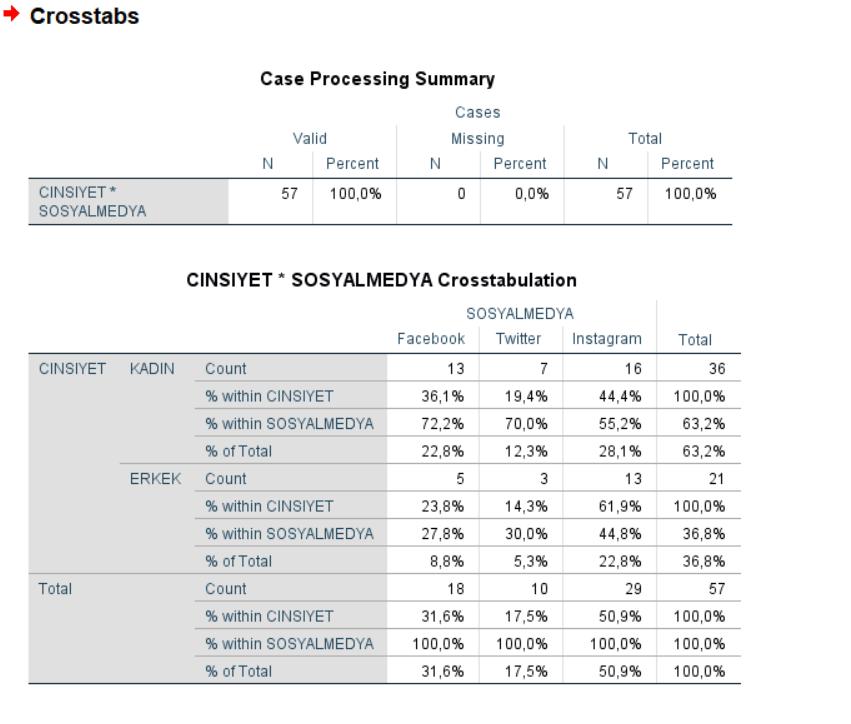 SPSS ile Veri Analizi - Çapraz Tablo Oluşturma - 3.Adım