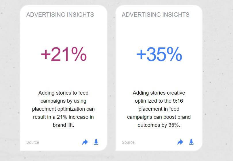 Facebook-Reklam-Verimliliğini-Arttırma