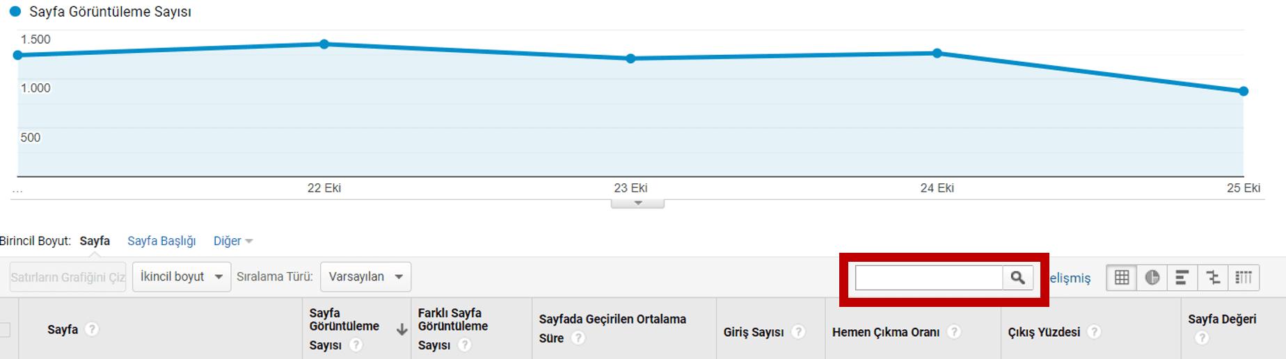 Google Analytics ile Makale – Yazı Okunma Sayılarını Öğrenme 2.Adım